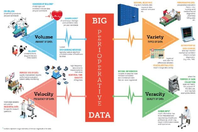 Big Data Institute in Gurgaon - Course | Training